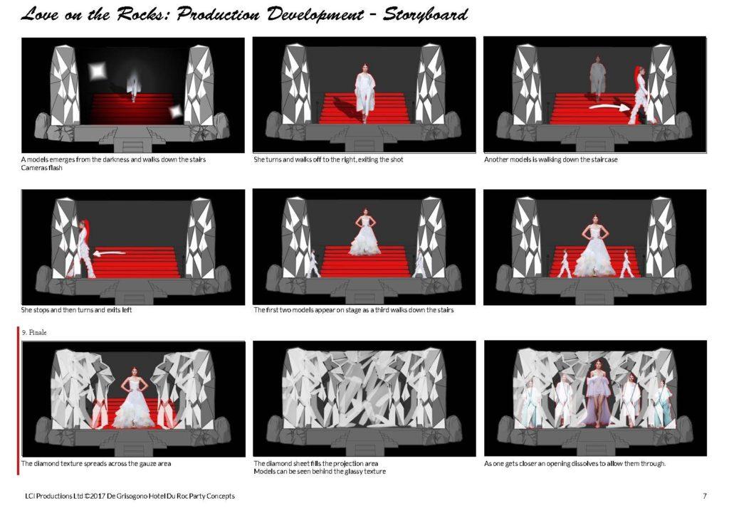 fashion show concept storyboard